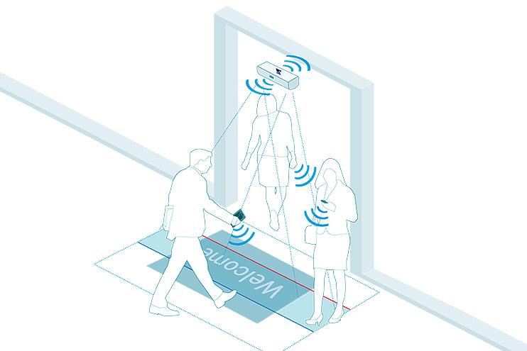 sistema de conteo de personas, sensor cuenta personas, sensor de conteo de personas, internet of things, internet de las cosas, counting people, footfall counter