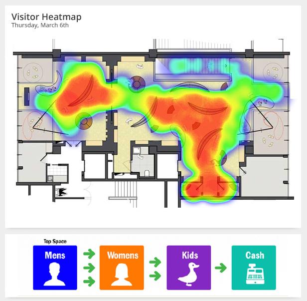 heathmap, mapa de calor, conteo de personas, centros comerciales